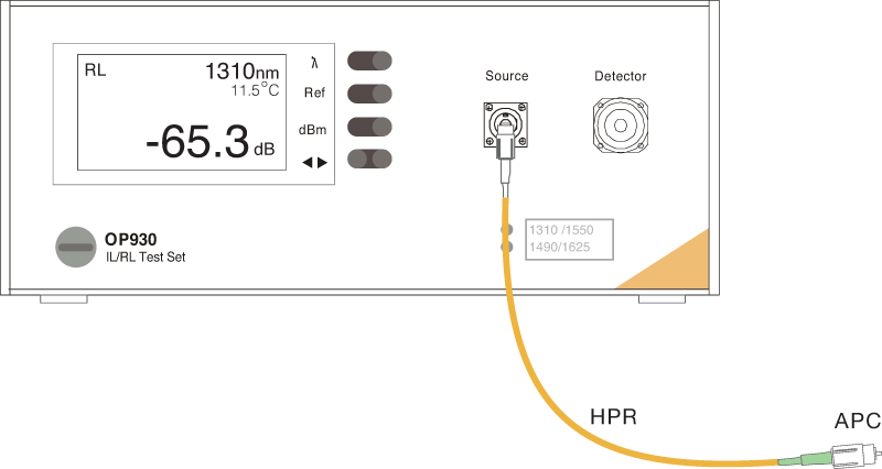 Figure 2 – The UPC-terminated HPR is swapped out for the APC-terminated HPR.