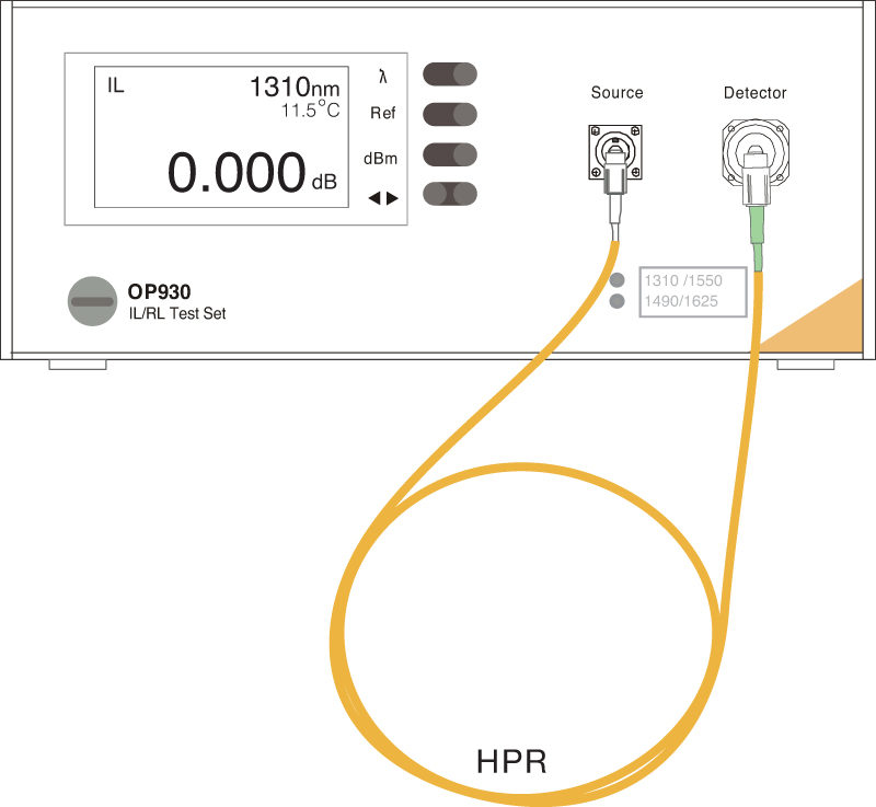Figure 3 – The APC-terminated HPR is then connected to the detector for the IL reference. After this step is completed, the DUT can be connected as normal.