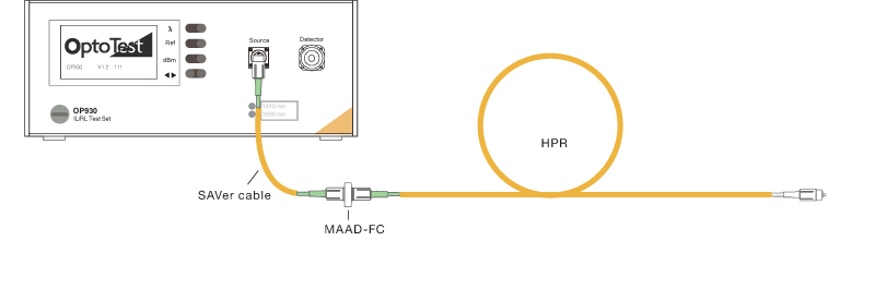 Figure 3: SAVer cable connected to High Performance Cable.