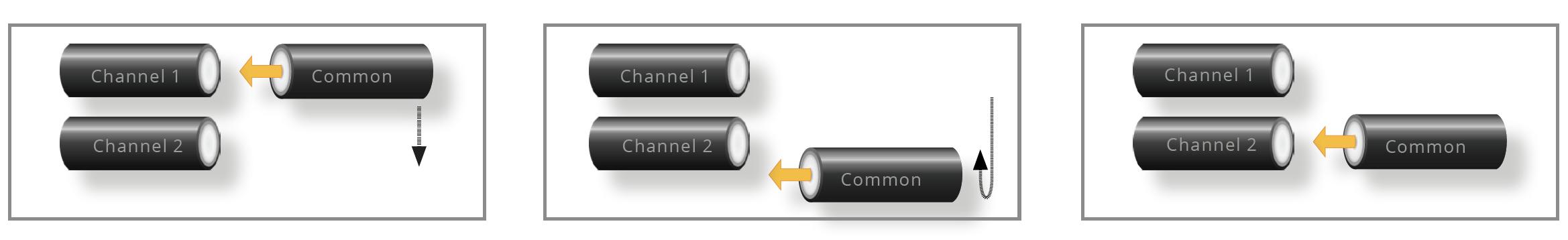 common port moving into alignment illustration