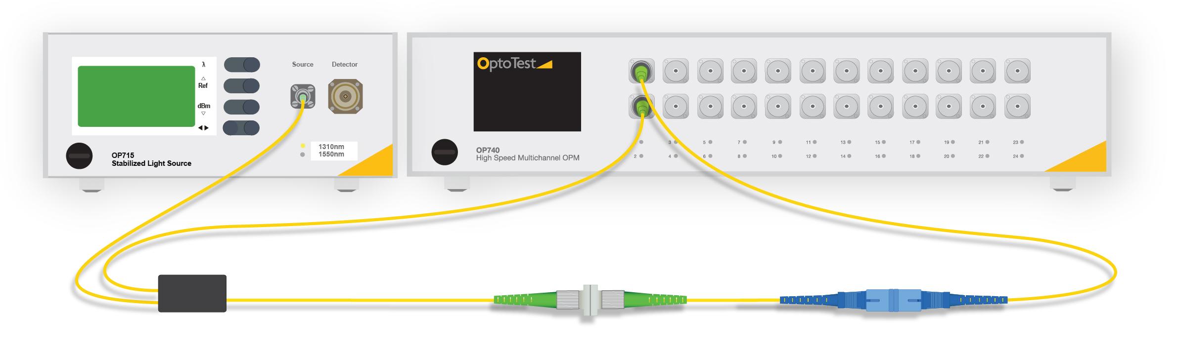 AN147 fig 3 OP715 OP740 Test