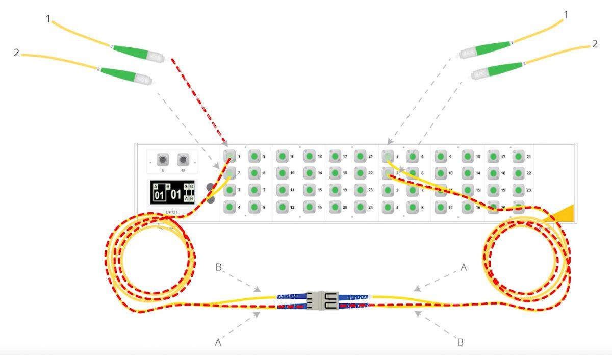 Duplex LC IncorrectConnection