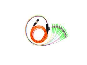 HPR cables