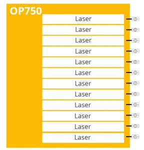 OP750 Laser Source channels image