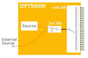 OP750 external Source image