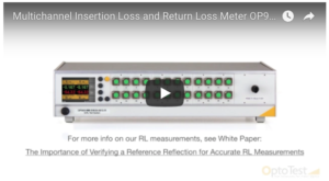 Multichannel Insertion Loss and Return Loss Meter OP940SW