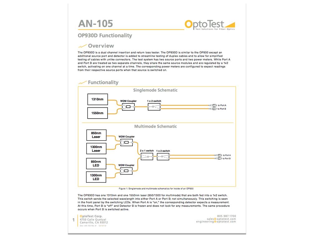 OptoTestAN105