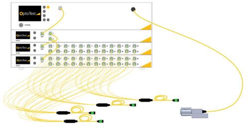 ORL MPO Testing of (4) 12-fiber MPO/MTP Fiber Optic Cables