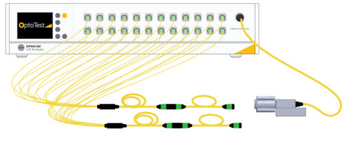 Two 12-fiber equipment cords connected to a 24 channel OP940-sw Illustration