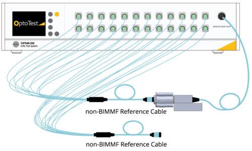 Multimode 50µm MTP/MPO non-BIMMF Fiber Cable Testing
