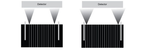 Illustration detector spacing on MTP MPO connectors - side view